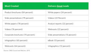 great-leads-cmocouncil-290715