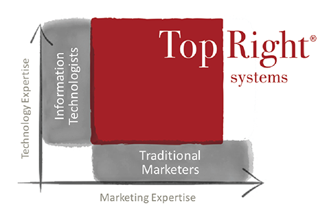 Strategy_Marketing-TopRight