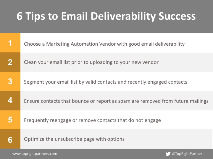 6tips_email-deliverability_topright