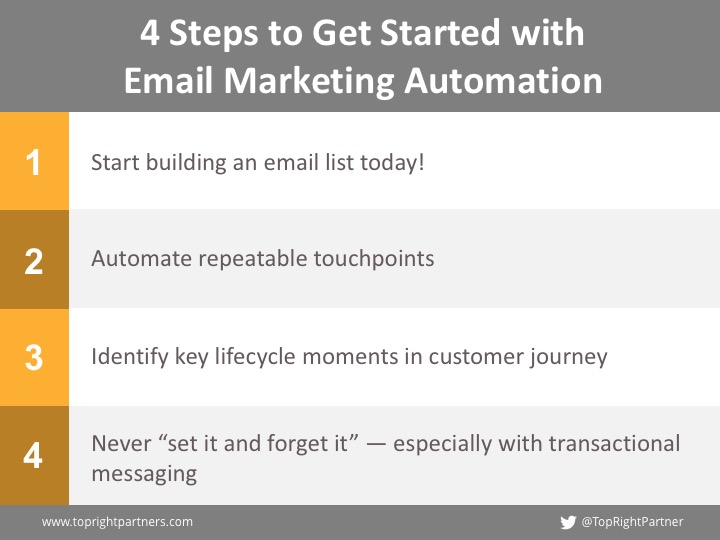 4tips_get-started-with-email-_v2