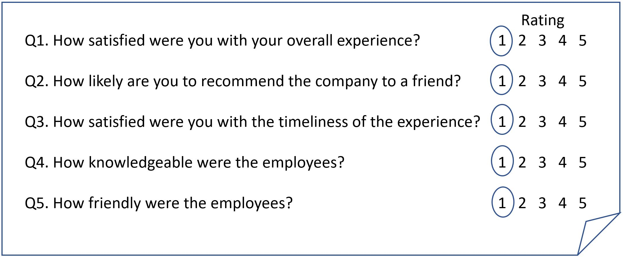 customer satisfaction surveys are still useless topright partners